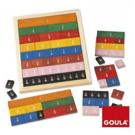 Iniciação de Fracções - Goula